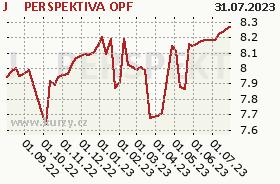 Graf majetku (ČOJ/PL) J&T PERSPEKTIVA