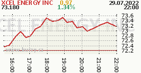 XCEL ENERGY INC XEL