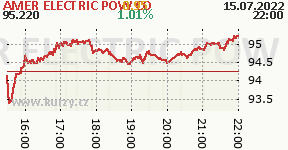 AMER ELECTRIC POW CO AEP