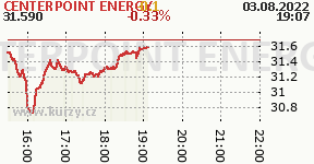 CENTERPOINT ENERGY CNP